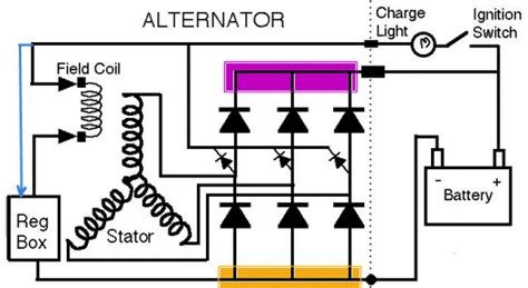 how does a diode work in a car how alternator diodes work 28 images lucasalternators how does an alternator work name