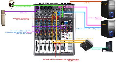 audio setup help audio linus tech tips