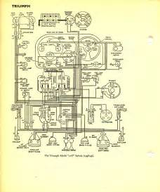 triumph tr3 wiring diagram color triumph get free image about wiring diagram
