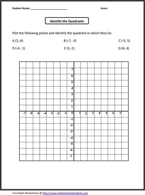 Middle School Math Worksheets Pdf