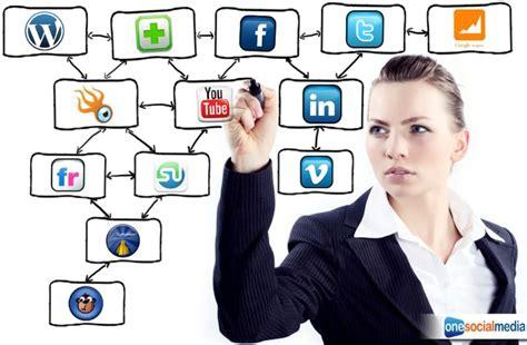 imagenes de personas usando redes sociales netpublic 187 4 fiches pratiques r 233 seaux sociaux pour les