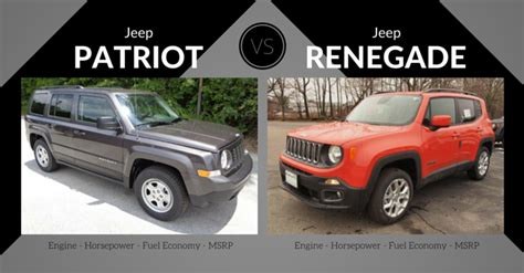 jeep liberty vs wrangler jeep renegade vs jeep patriot