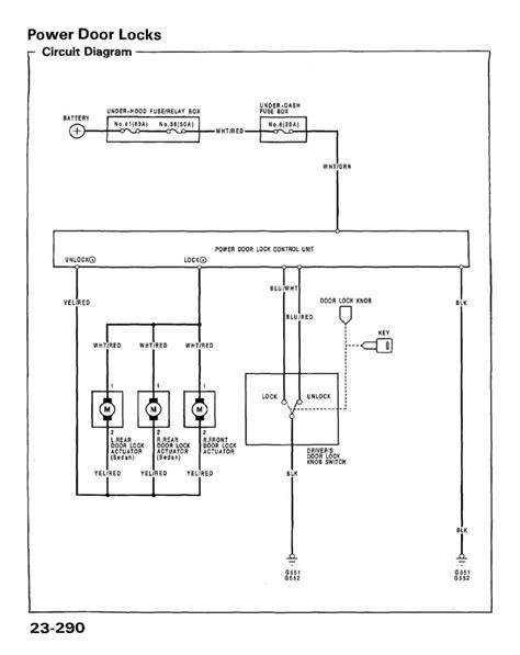 DIY: 92-95 EH/EG/EJ JDM/EDM LHD power door locks - Honda