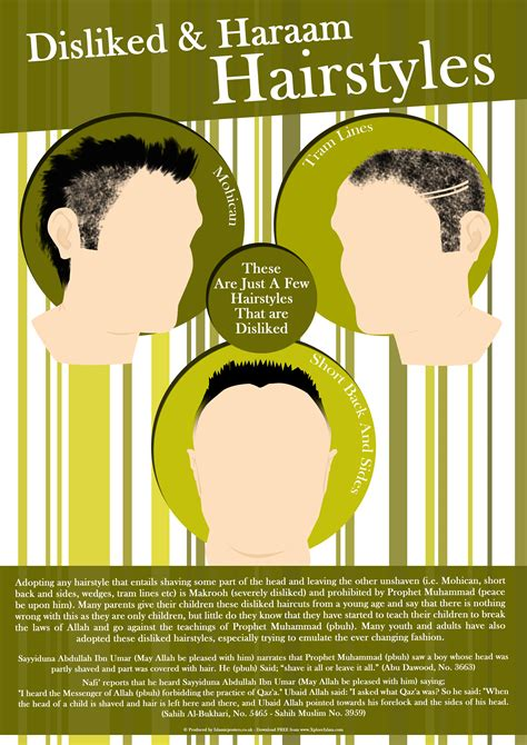 prophet muhammad hair style islamic posters islamic educational posters
