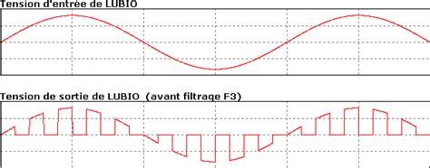 transistor igbt principe fonctionnement transistor igbt fonctionnement 28 images le driver de mosfet et d igbt ir2113 untitled