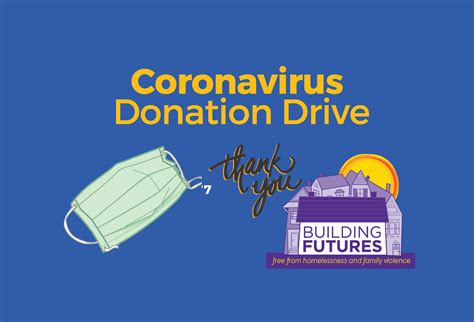coronavirus donation drive building futures