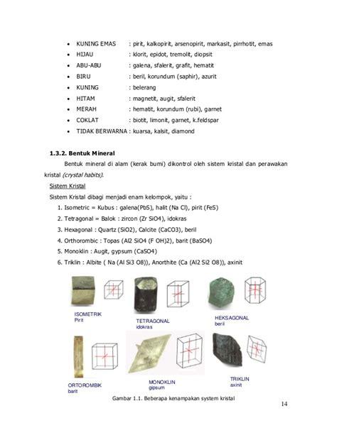 Cl Hitam Kilap bab 1 terminologi bahan galian