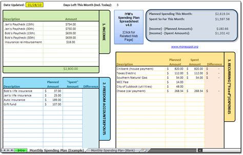 Expense Budget Template Shatterlion Info Excel Monthly Spending Template