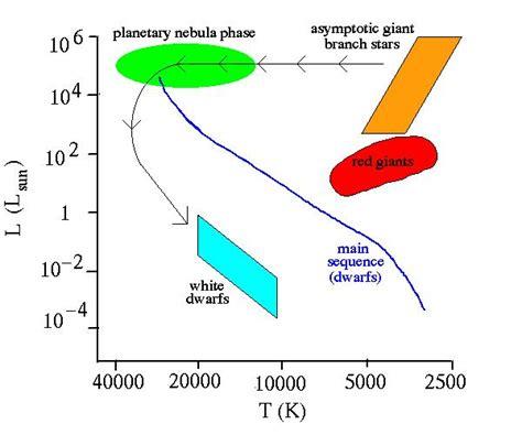 nebula diagram the helix nebula thinglink