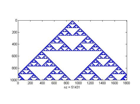 triangle pattern in matlab guan wenye matlab central