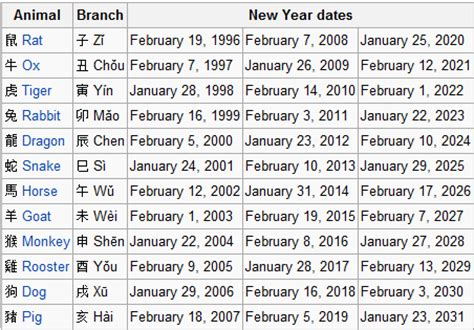 january 22 birth date meaning related keywords suggestions for jan 22 zodiac sign