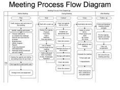 uml diagrams exles ppt class diagram template for railway reservation system