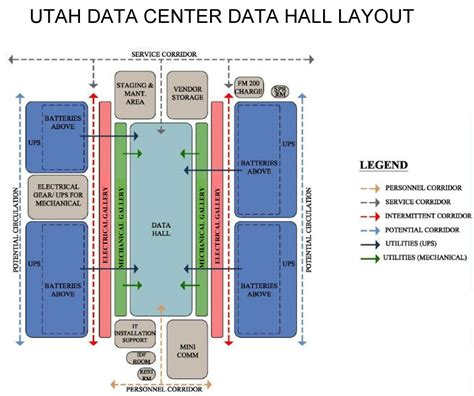 plant layout maker online underground data centers new trends bumblehive utah data
