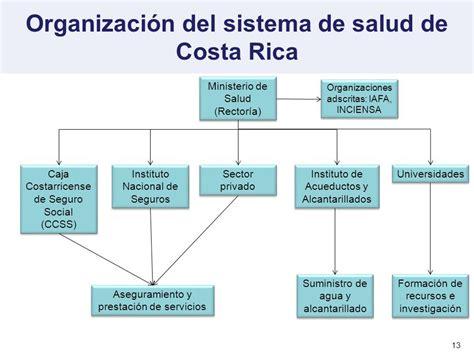 consulta de impuesto caja costarricense seguro social citas por internet caja seguro social costa rica mujer