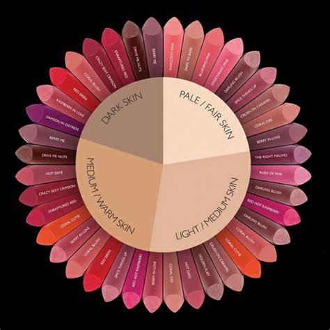 different color lipsticks lipstick colours for different skin tones make up stuff