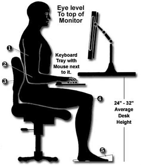 Proper Chair Posture by New How To Burn Calories While Sitting At Your Desk