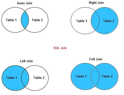 Jovina Outer sql join query with linq