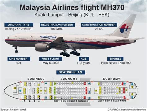 mas mh370 news latest updates and timeline of events on says sound the alarm 吹号角
