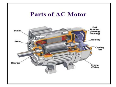 parts and function of electric motor induction motor