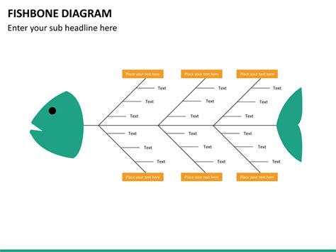 fishbone diagram powerpoint fishbone diagram powerpoint template sketchbubble