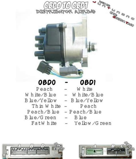 obd0 to obd1 distributor wiring page 2 honda tech