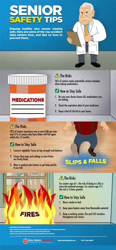 infographic senior safety risks and tips