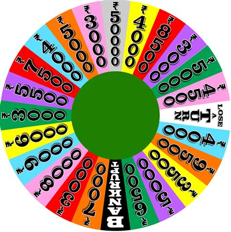 around the house wheel of fortune wheel of fortune india spoof by designerboy7 on deviantart