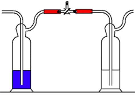 Herstellung Kalkwasser by Experimente F 252 R Den Chemieunterricht Atmung Als