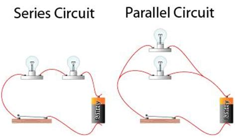 electricity 101 types of circuits series and parallel