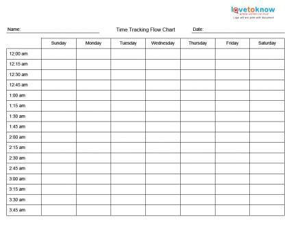 Flow Schedule Template by Printable Time Management Charts Lovetoknow
