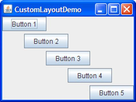 layout manager java api creating a custom layout manager the java tutorials