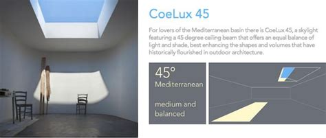 indoor lighting that mimics sunlight coelux led light mimics sunlight via refraction