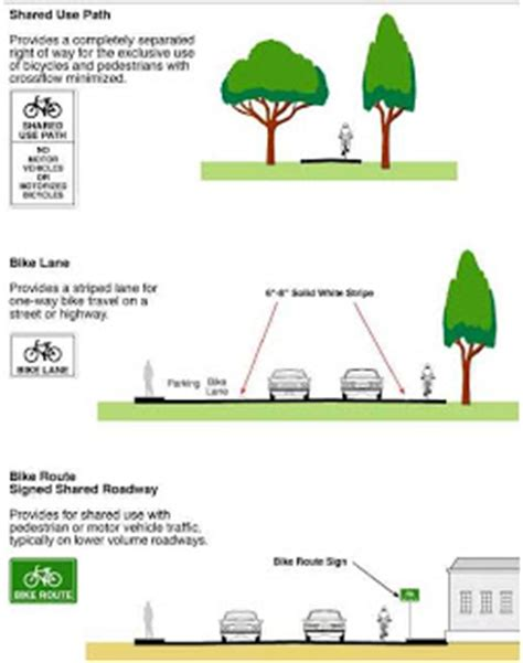 Vicroads Design Guidelines Roads   ozcykler2010 design standards for bicycle facilities