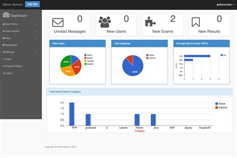 Minor School Learning Management System   LMS by ahkmunna