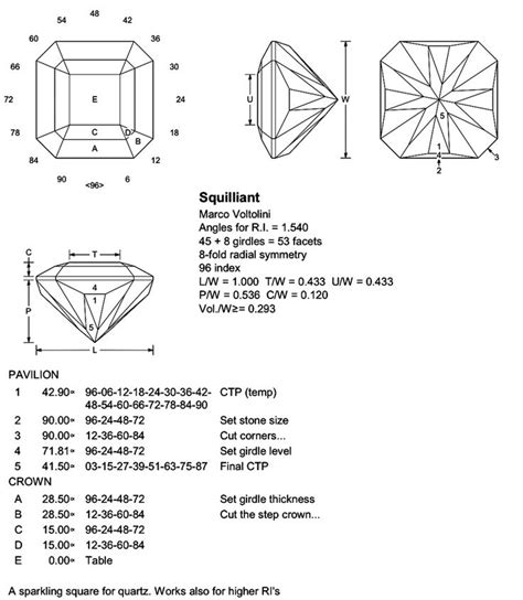 faceting diagrams 52 best faceting diagrams images on gems