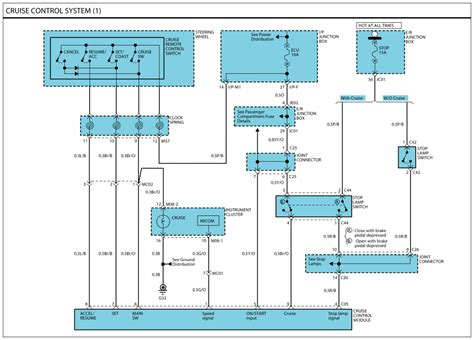 it wiring repair guides