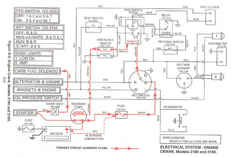 cub cadet lt1042 wiring diagram pictures to pin on
