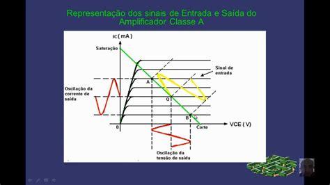 transistor bipolar reta de carga lificador quanto ao ponto de opera 231 227 o