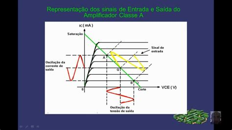 transistor jfet reta de carga transistor jfet reta de carga 28 images electrotutorial 337 jfet 08 recta de carga polariza