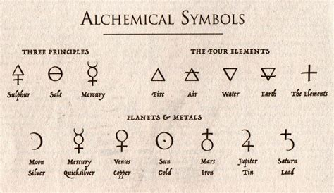 mark mauvais the history of alchemy explained