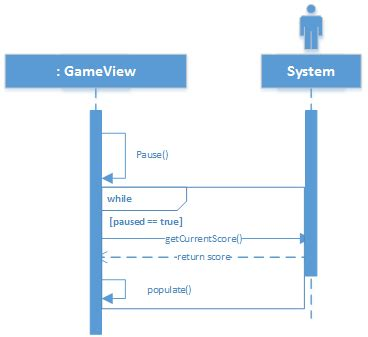 visio sequence diagram loop sequence diagram with visio gallery how to guide and