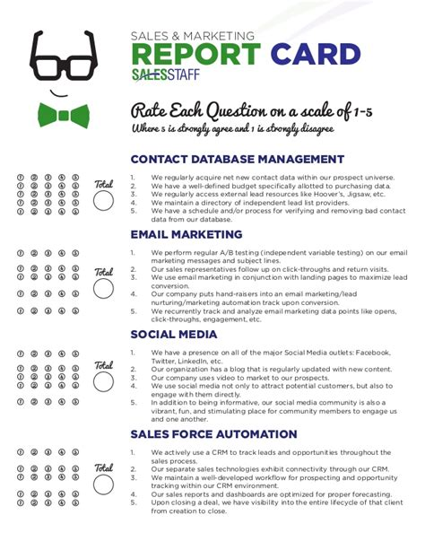 sle of report card b2b sales marketing report card
