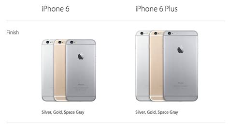 iphone 6 color choices iphone 6 plus unboxing and impressions