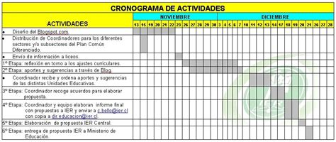 cronograma de actividades 2015 ii modelo de cronograma de actividades ejemplos de