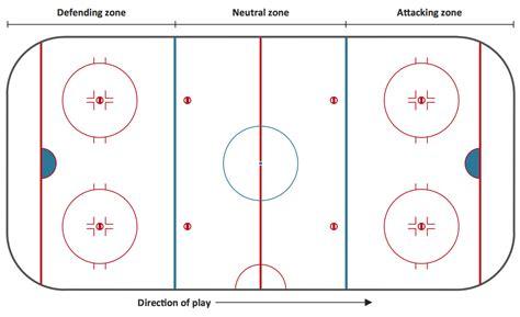 Coaching Board Papan Strategi Size M talking puck hockey 101