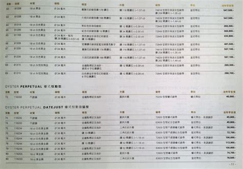 bench watches price list rolex watch price list 2013 hong kong