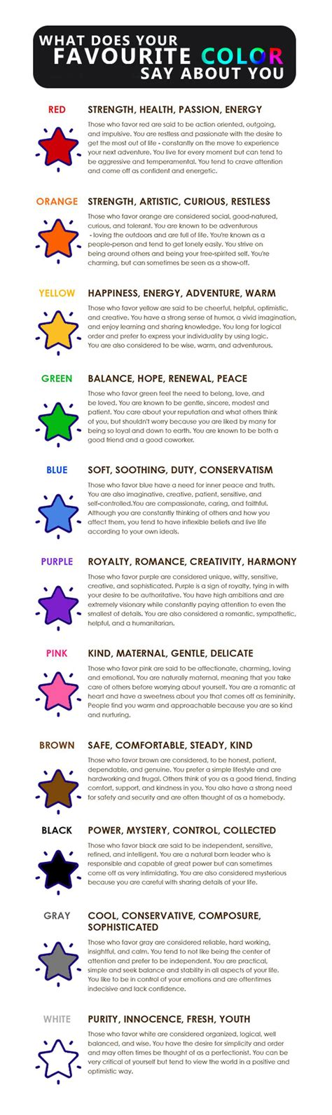 what your favorite color says about you what does your favorite color say about you 11