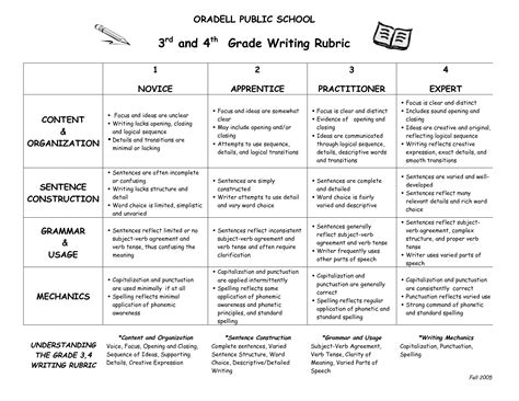 business letter writing rubric business letter grading rubric 28 images business