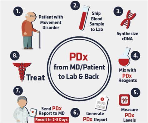 test parkinson world s blood test to aid diagnosis of parkinson s