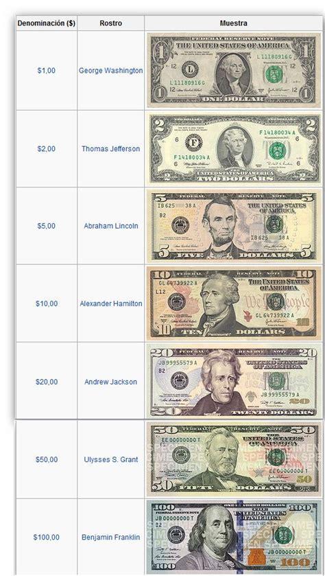 cuanto valia el dolar el 25 de octubre de 2016 monedas de todo el mundo megapost parte 1 ciencia y